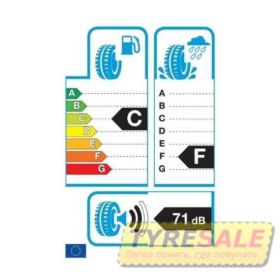 Зимняя шина NOKIAN Nordman RS2 - Интернет магазин шин и дисков по минимальным ценам с доставкой по Украине TyreSale.com.ua